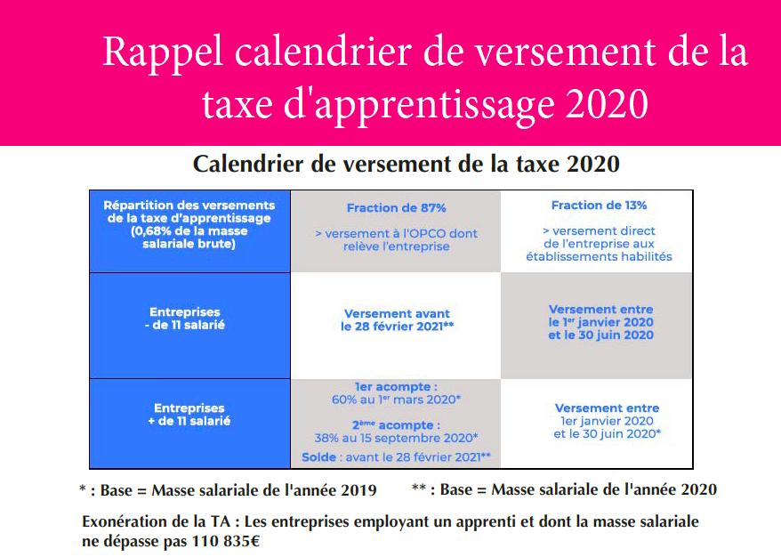 Taxe D Apprentissage Chambres De Metiers Et De L Artisanat De Seine Et Marne